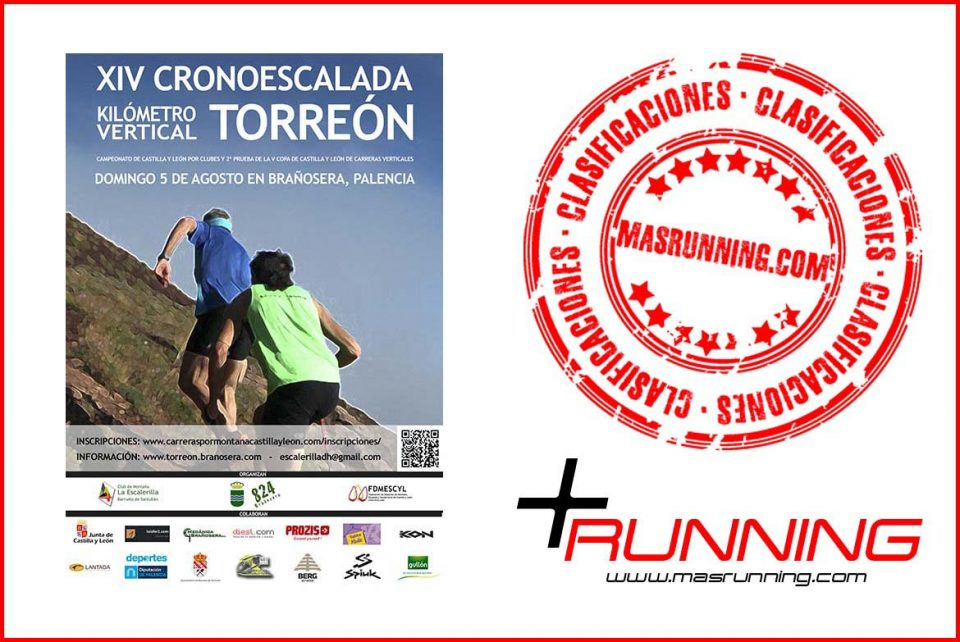 Resultados Cronoescalada Kilómetro Vertical Torreón 2018