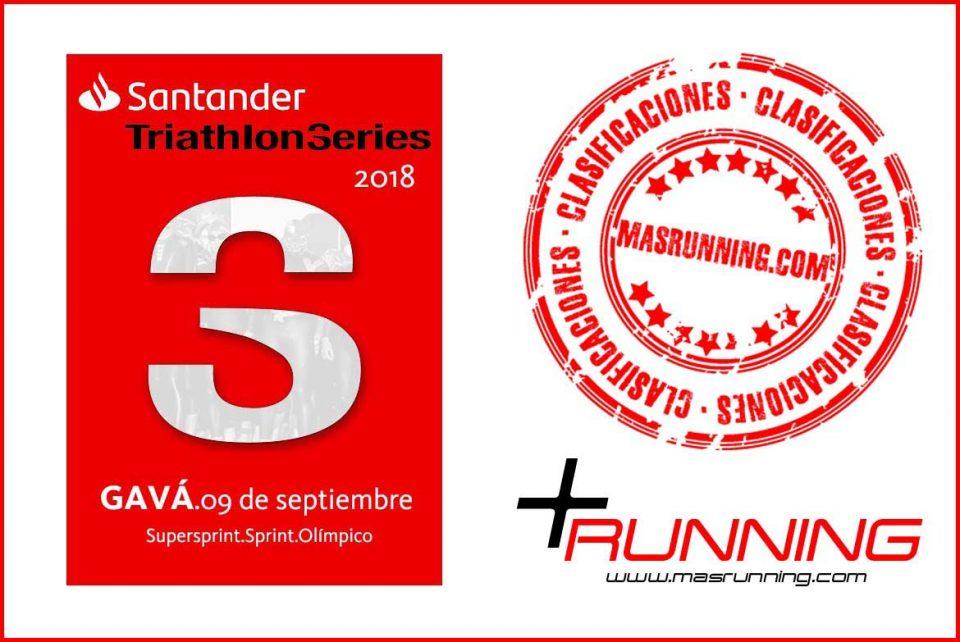 Resultados Santander Triathlon Series Gavá 2018