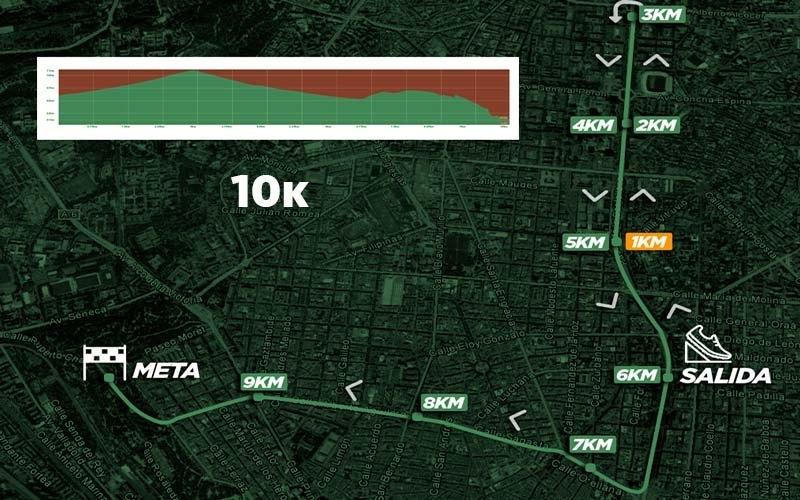 Corre por los Huerfanos de la Violencia de Genero 10K