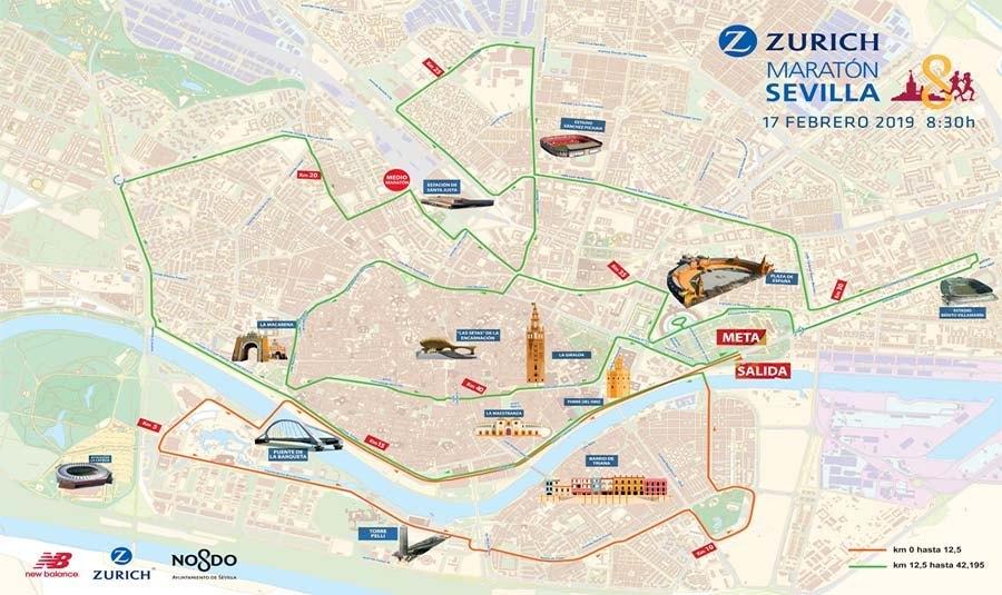 Zurich Maratón de Sevilla