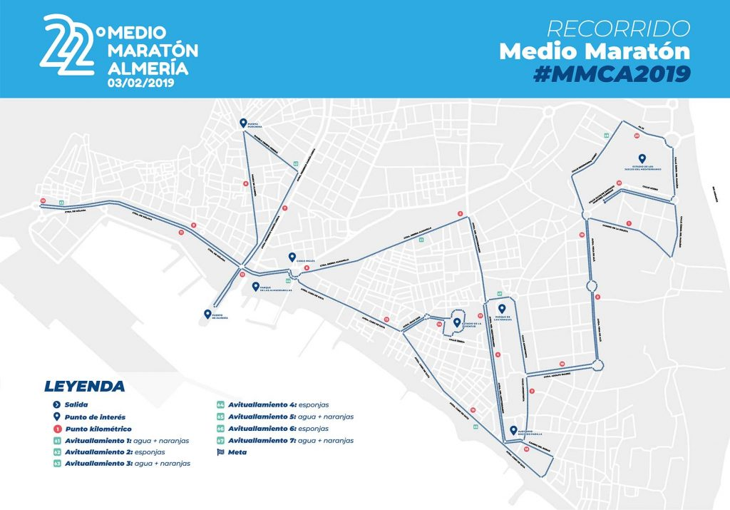 Medio Maraton de Almeria