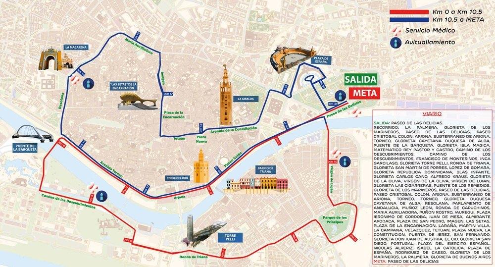 Medio Maraton de Sevilla