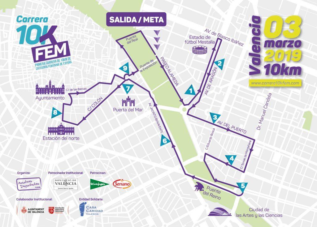 10K Femenino Valencia 2019