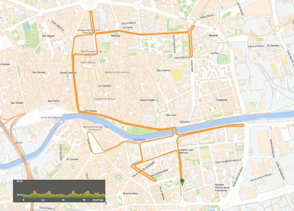 Medio Maraton Ciudad de Murcia 2019