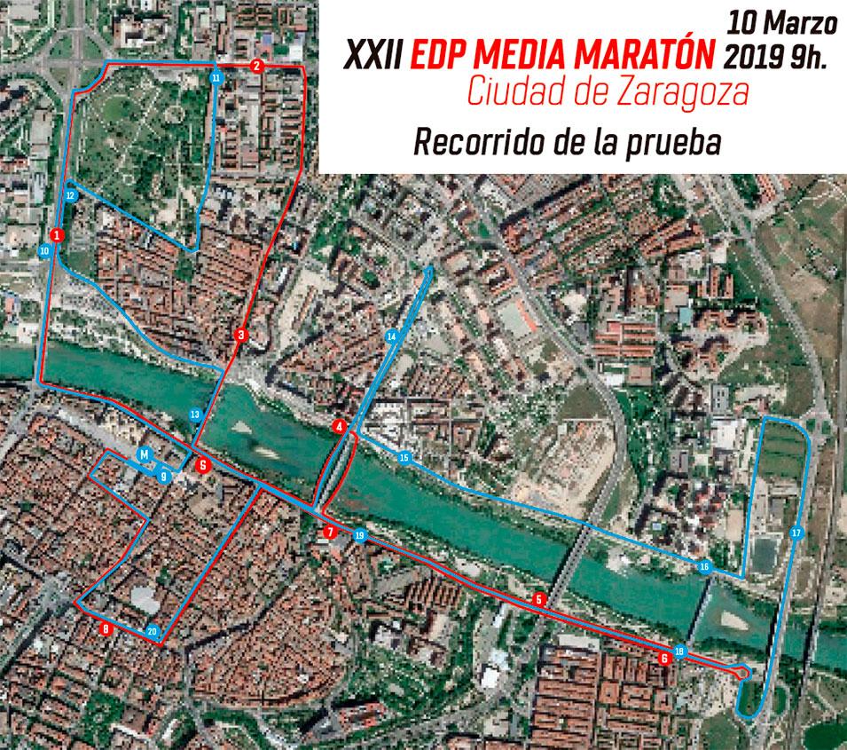 Media Maratón de Zaragoza 2019