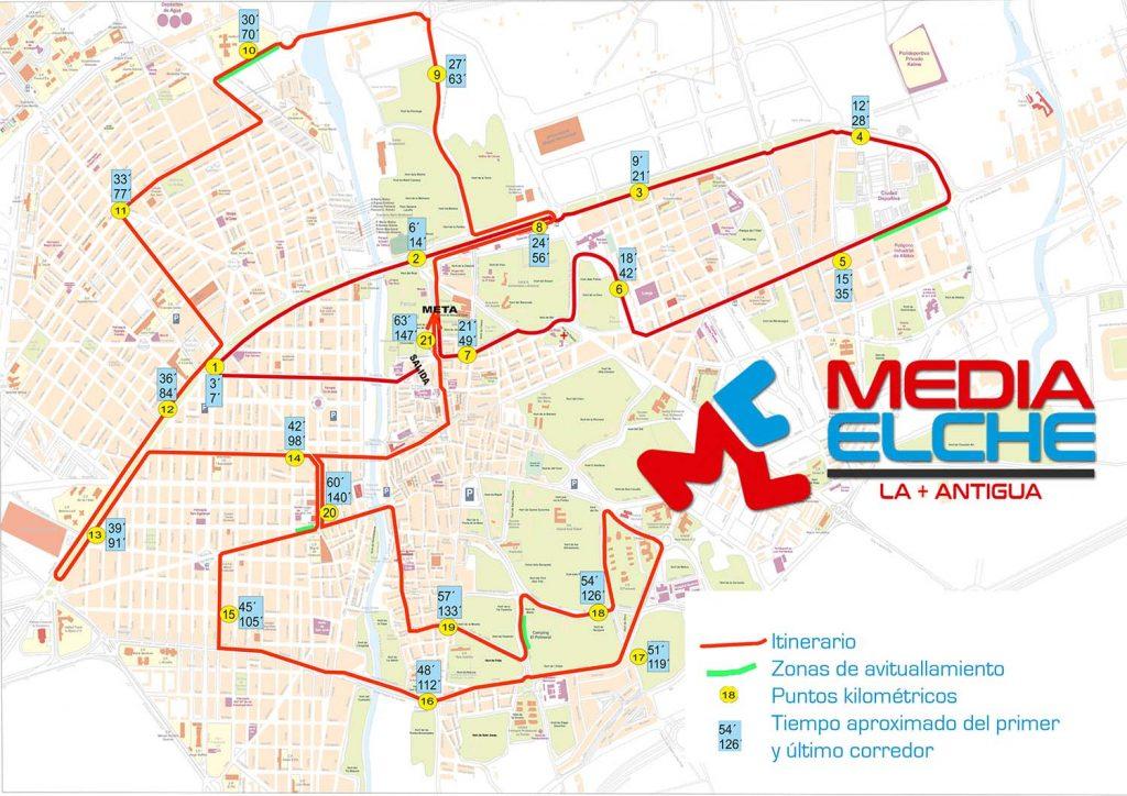 Media Maraton de Elche 2019