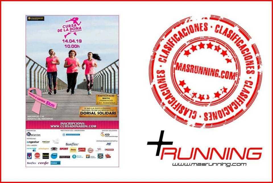 resultados Cursa de la Dona de Badalona 2019