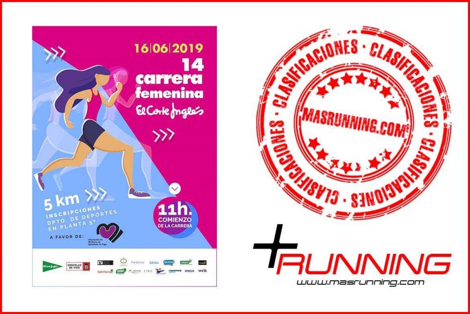 d103212166 Clasificaciones y resultados Carrera Femenina de Vigo 2019 | + ...
